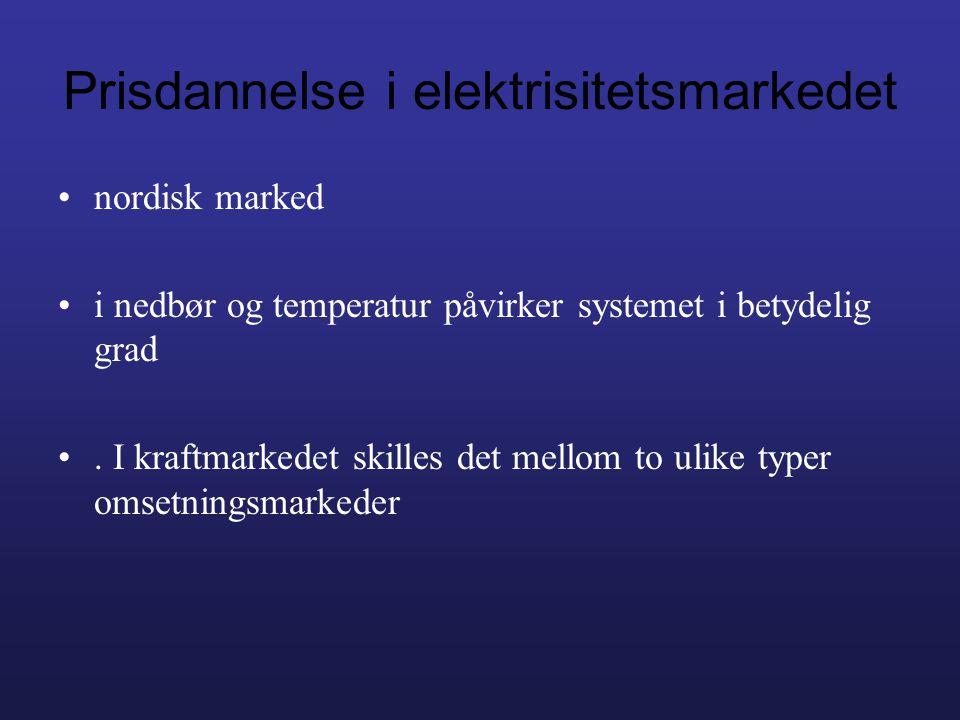 Prisdannelse i elektrisitetsmarkedet