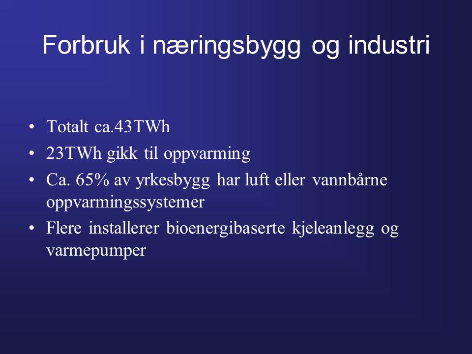 Forbruk i næringsbygg og industri