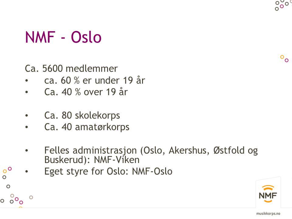 NMF - Oslo Ca. 5600 medlemmer ca. 60 % er under 19 år
