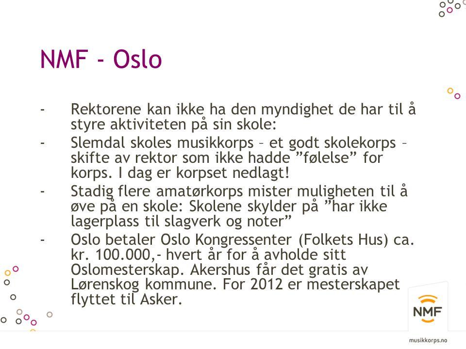 NMF - Oslo Rektorene kan ikke ha den myndighet de har til å styre aktiviteten på sin skole: