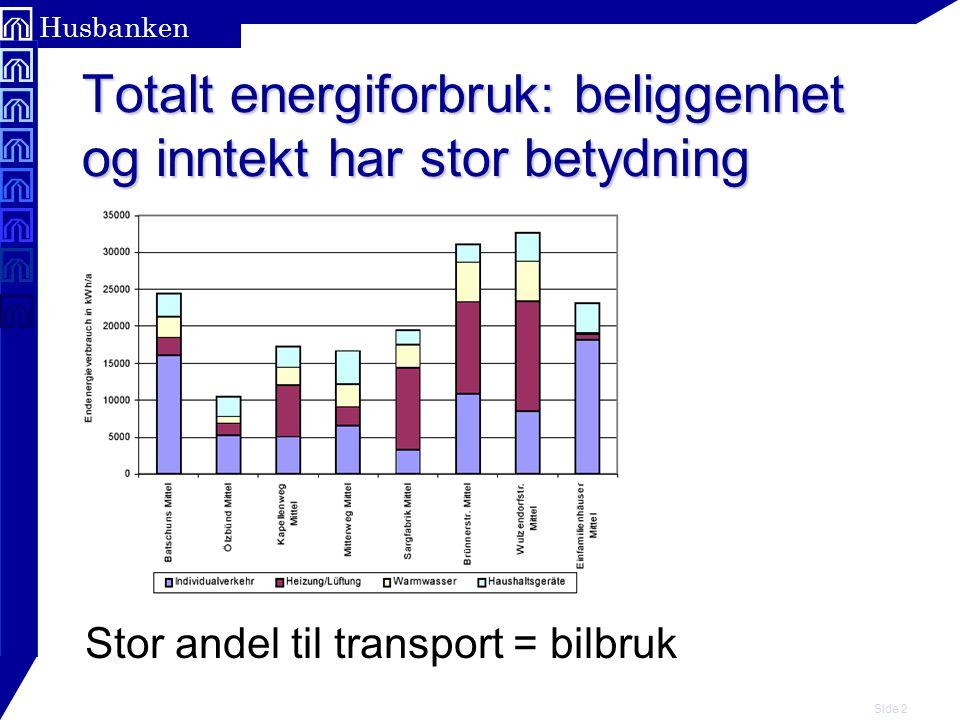 Totalt energiforbruk: beliggenhet og inntekt har stor betydning