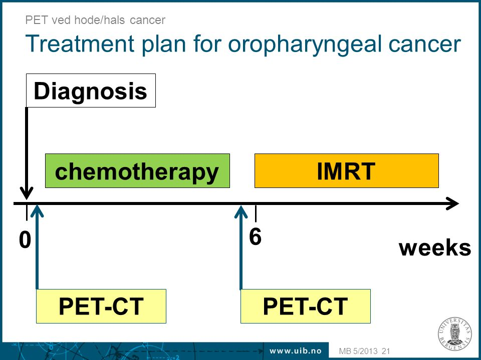Treatment plan for oropharyngeal cancer
