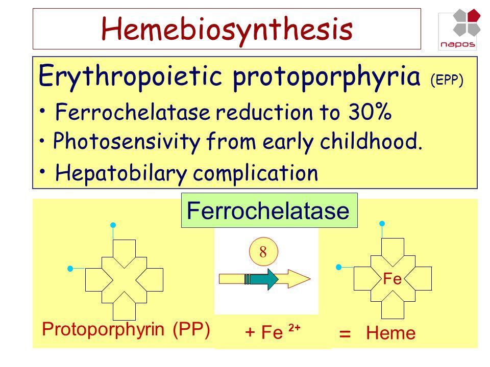 Hemebiosynthesis Erythropoietic protoporphyria (EPP)