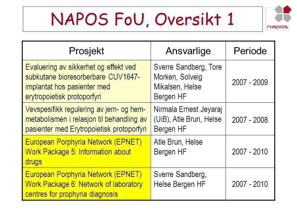 NAPOS FoU, Oversikt 1 Prosjekt Ansvarlige Periode