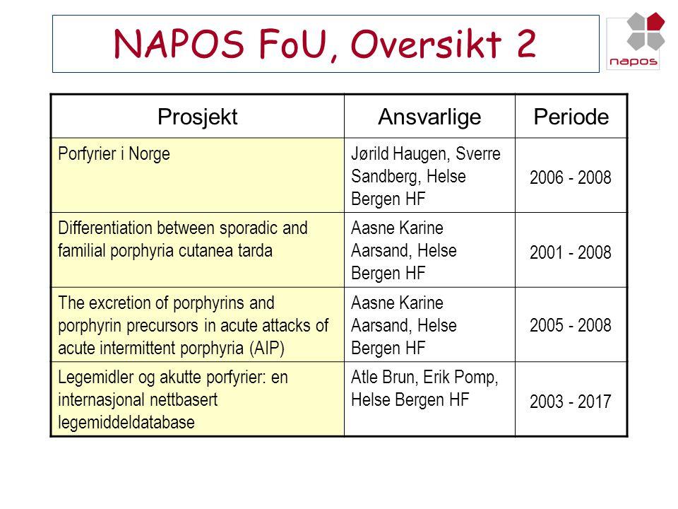 NAPOS FoU, Oversikt 2 Prosjekt Ansvarlige Periode Porfyrier i Norge
