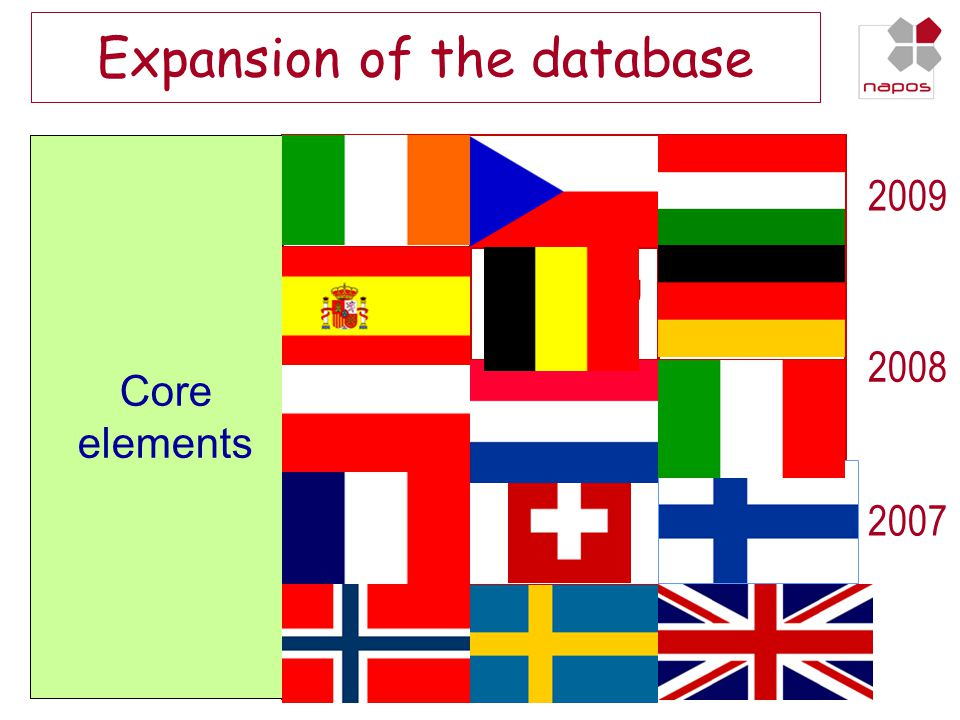Expansion of the database