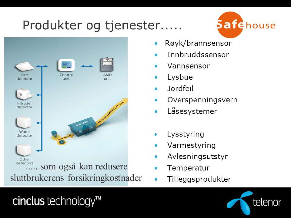 Produkter og tjenester.....