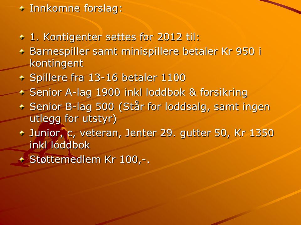 Innkomne forslag: 1. Kontigenter settes for 2012 til: Barnespiller samt minispillere betaler Kr 950 i kontingent.