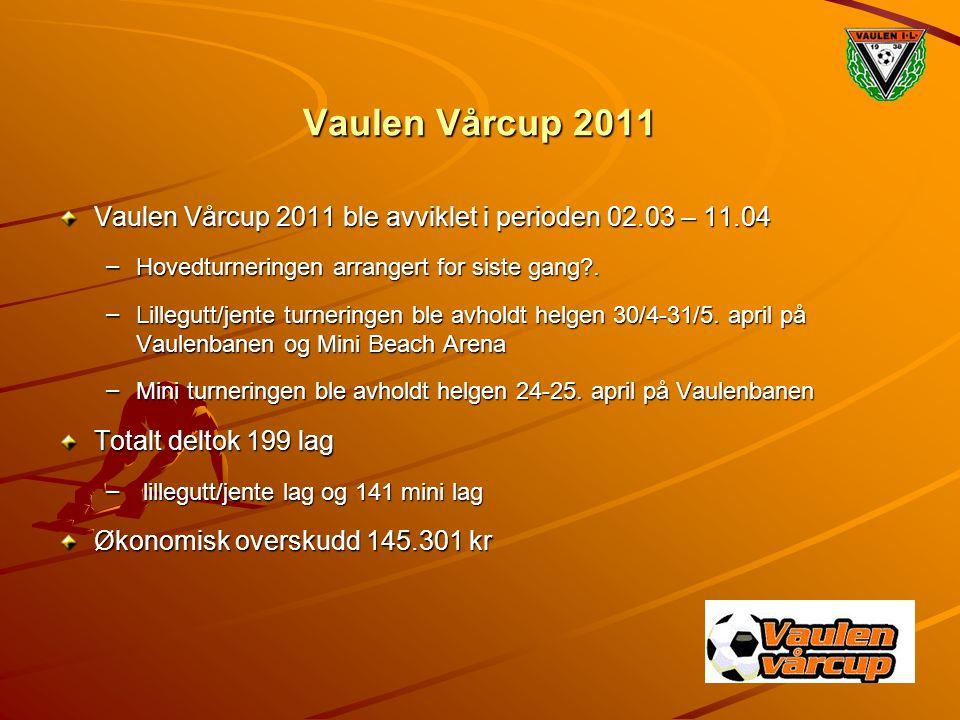 Vaulen Vårcup 2011 Vaulen Vårcup 2011 ble avviklet i perioden 02.03 – 11.04. Hovedturneringen arrangert for siste gang .