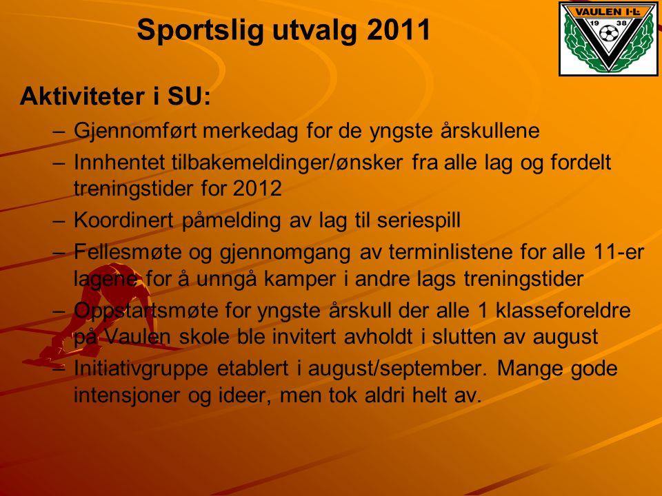 Sportslig utvalg 2011 Aktiviteter i SU: