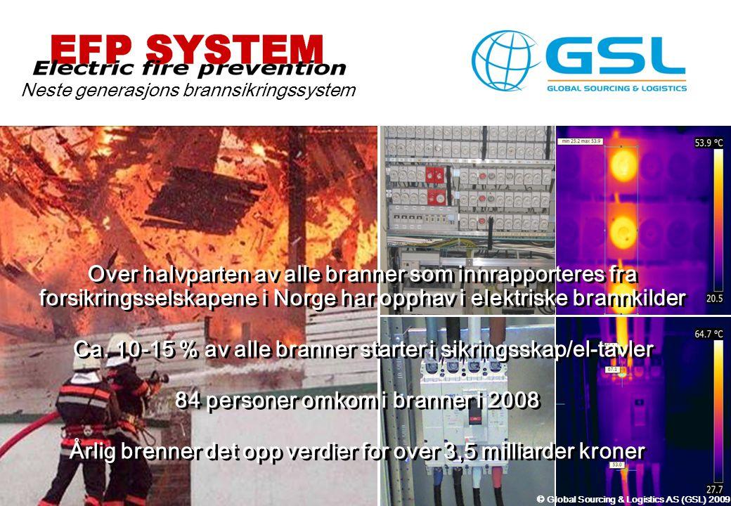 Ca. 10-15 % av alle branner starter i sikringsskap/el-tavler
