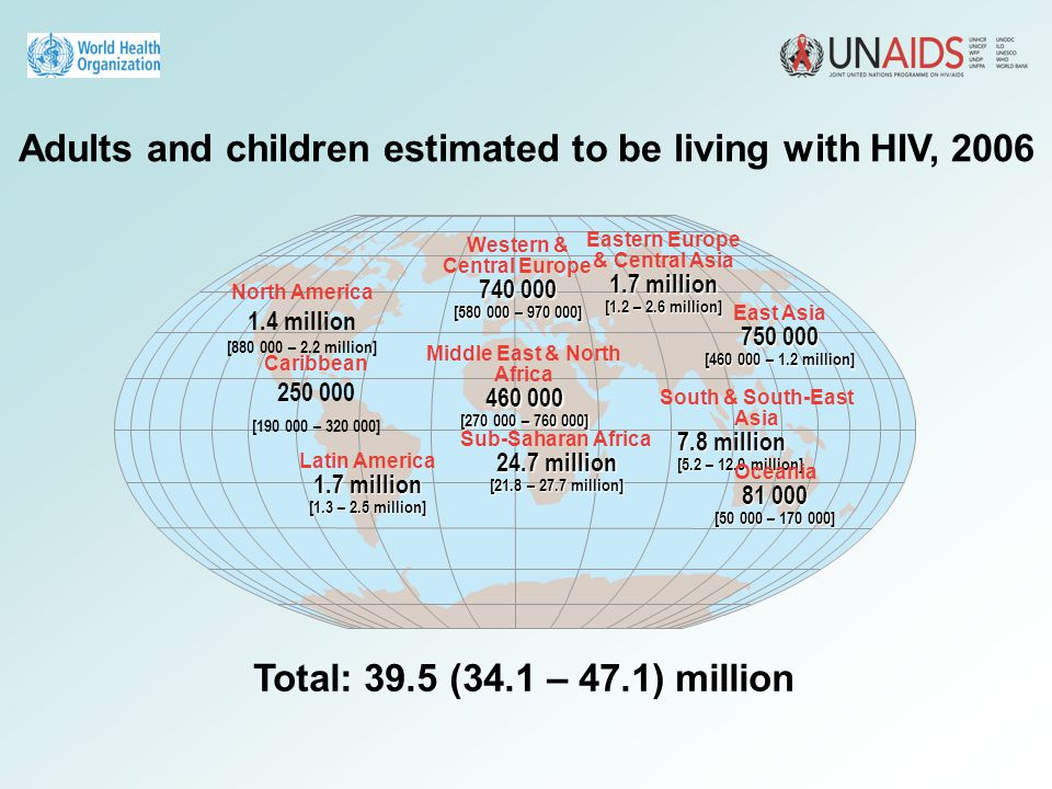 Adults and children estimated to be living with HIV, 2006