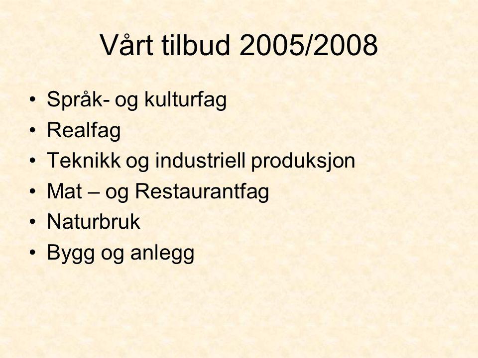 Vårt tilbud 2005/2008 Språk- og kulturfag Realfag