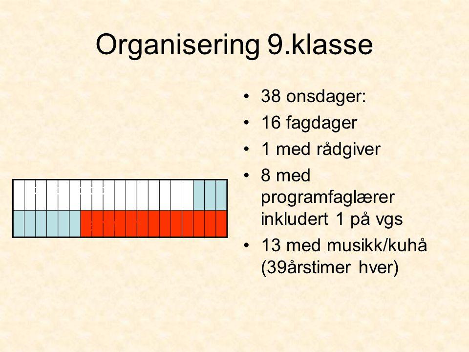 Organisering 9.klasse 38 onsdager: 16 fagdager 1 med rådgiver