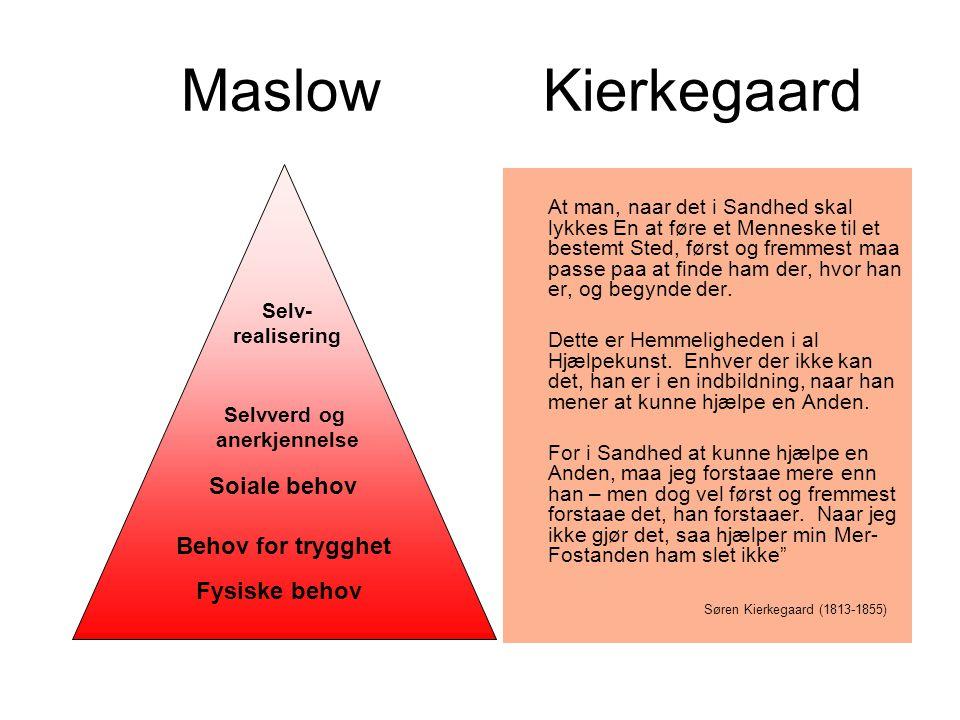 Maslow Kierkegaard Soiale behov Behov for trygghet Fysiske behov