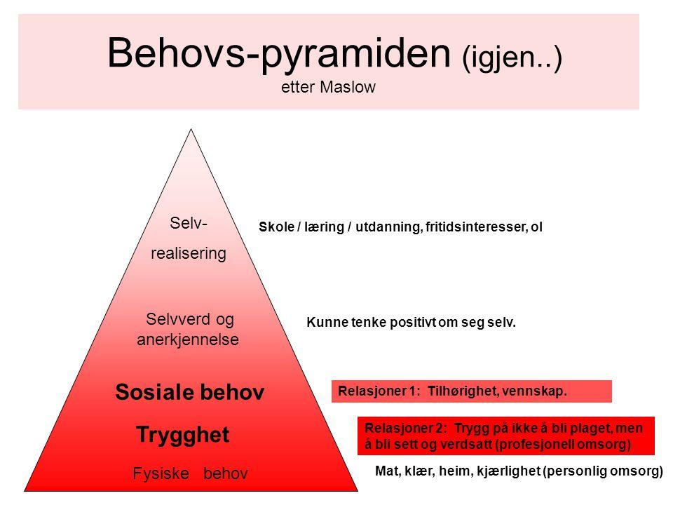 Behovs-pyramiden (igjen..) etter Maslow