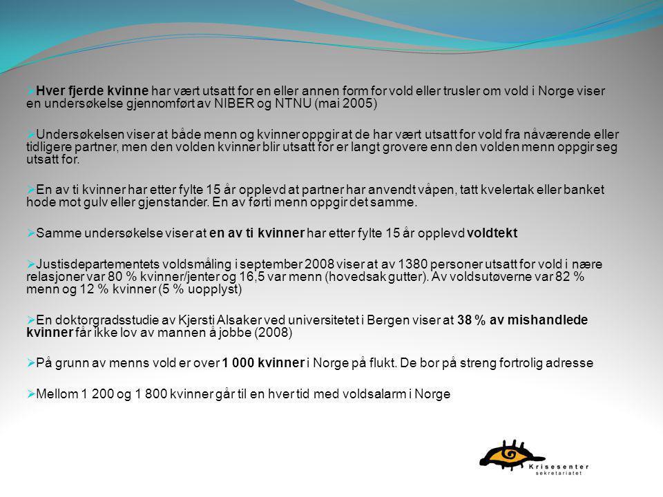 Hver fjerde kvinne har vært utsatt for en eller annen form for vold eller trusler om vold i Norge viser en undersøkelse gjennomført av NIBER og NTNU (mai 2005)