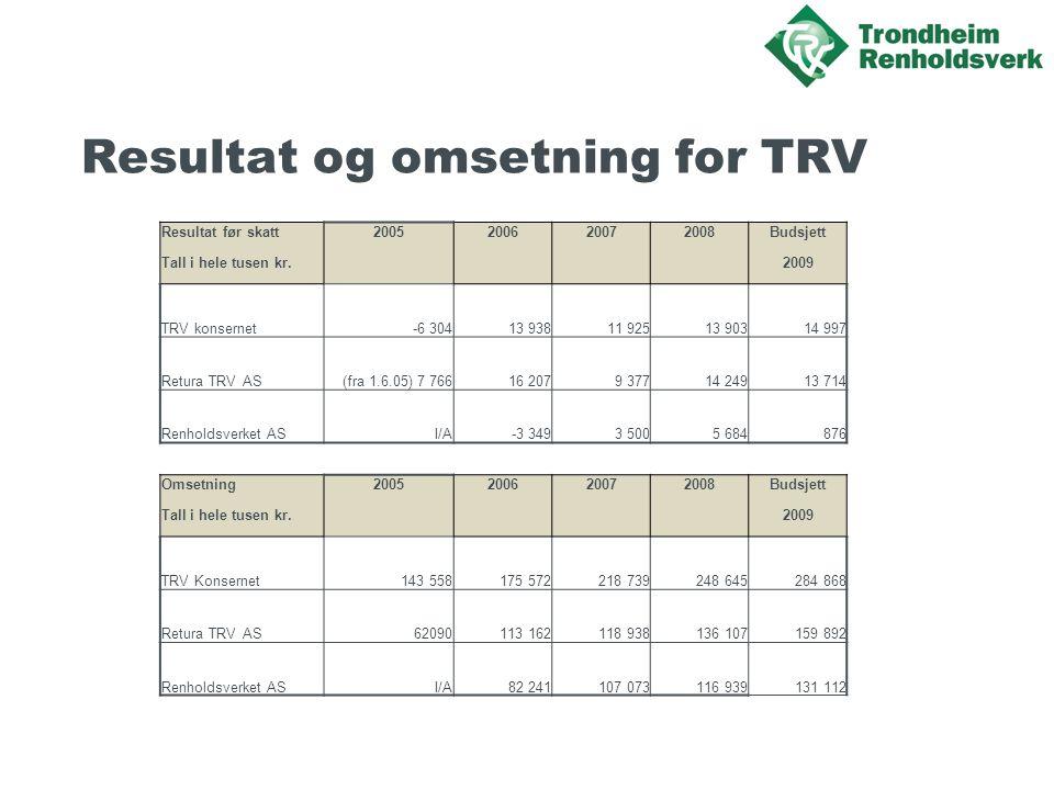 Resultat og omsetning for TRV