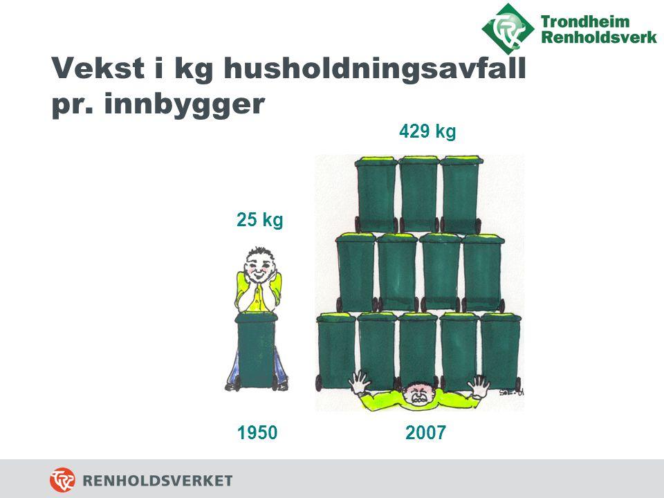 Vekst i kg husholdningsavfall pr. innbygger