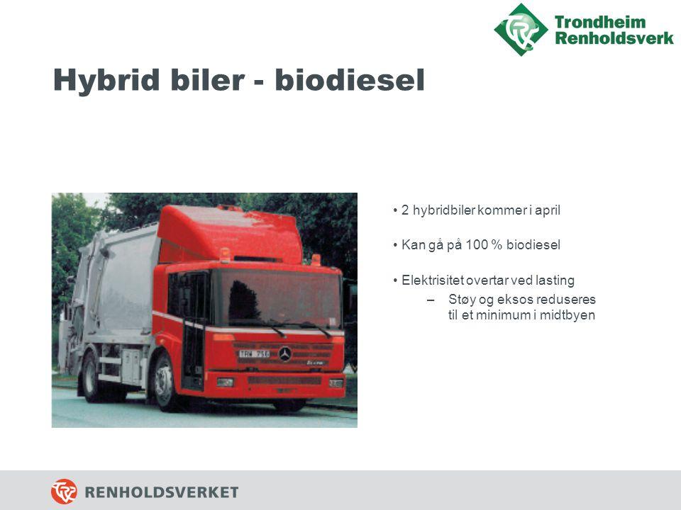 Hybrid biler - biodiesel