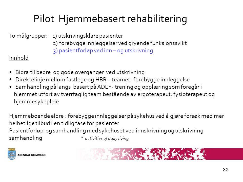 Pilot Hjemmebasert rehabilitering To målgrupper: 1) utskrivingsklare pasienter 2) forebygge innleggelser ved gryende funksjonssvikt