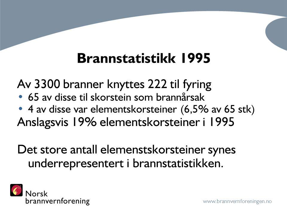 Brannstatistikk 1995 Av 3300 branner knyttes 222 til fyring