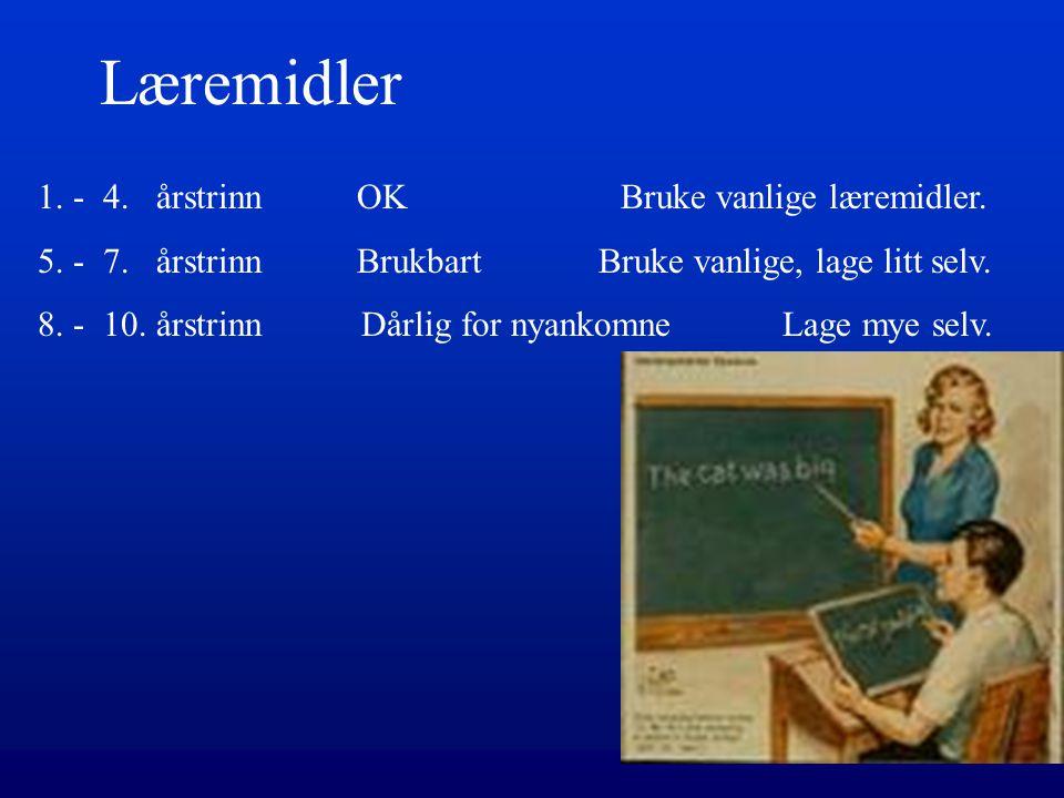 Læremidler 1. - 4. årstrinn OK Bruke vanlige læremidler.