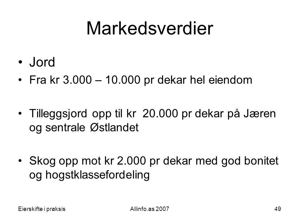 Markedsverdier Jord Fra kr 3.000 – 10.000 pr dekar hel eiendom