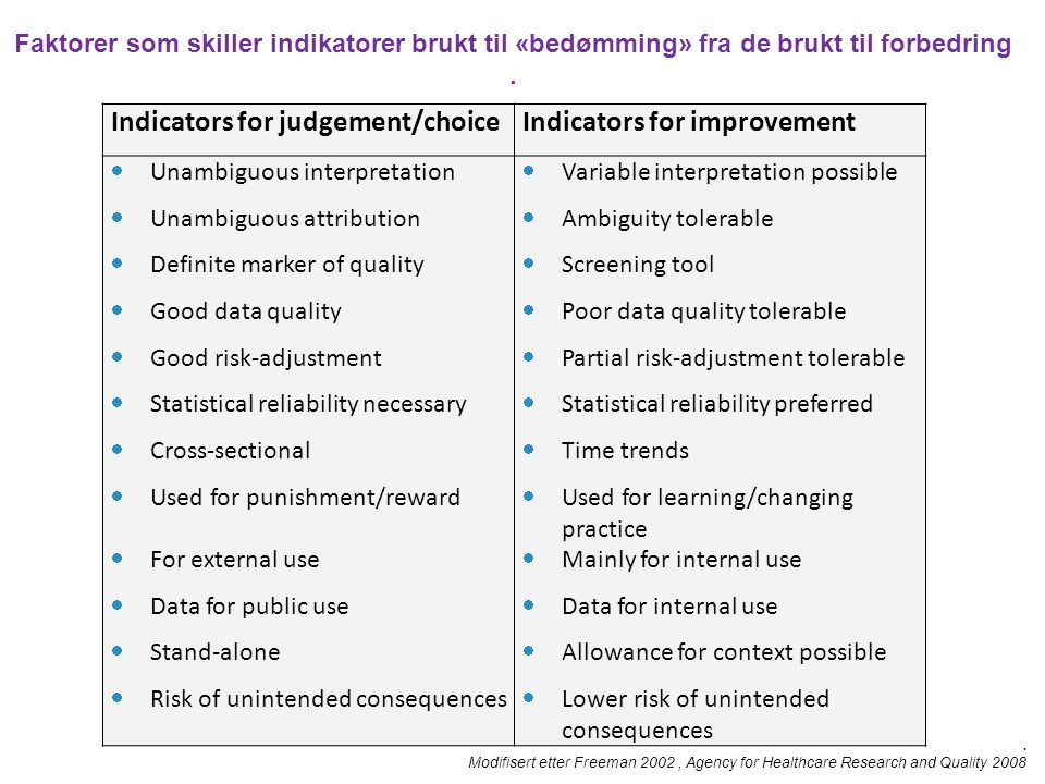 Indicators for judgement/choice Indicators for improvement