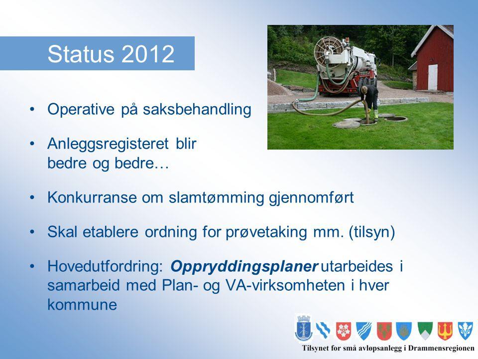 Status 2012 Operative på saksbehandling