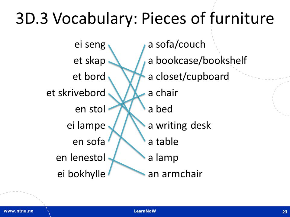 3D.3 Vocabulary: Pieces of furniture