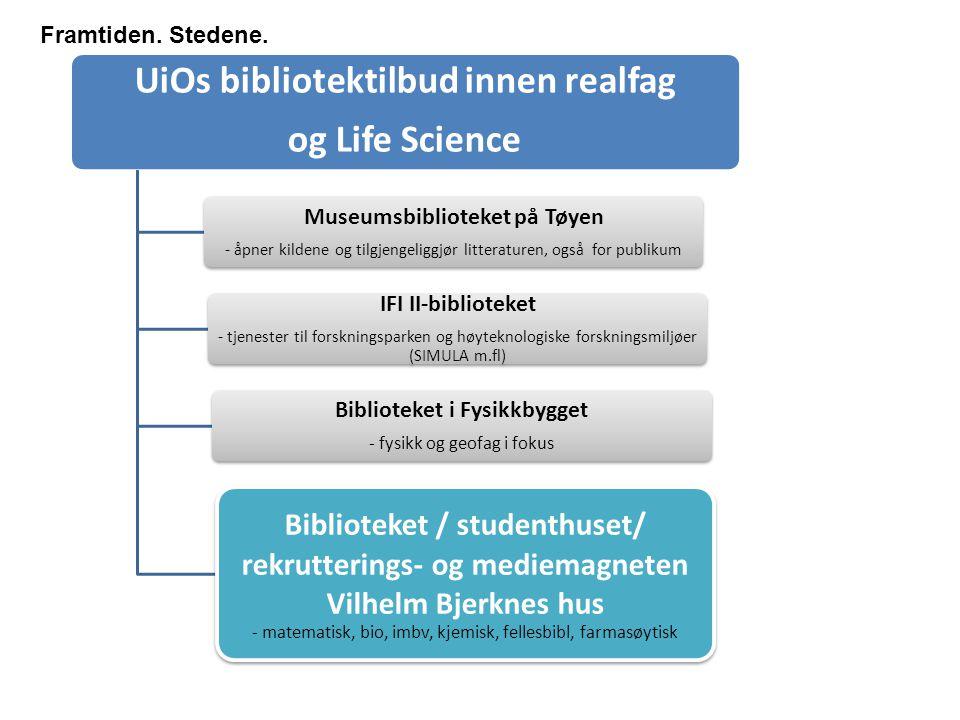 UiOs bibliotektilbud innen realfag og Life Science