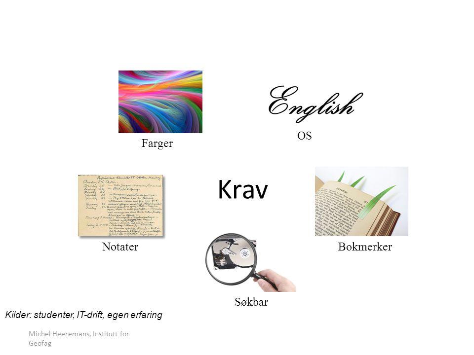Krav OS Farger Notater Bokmerker Søkbar