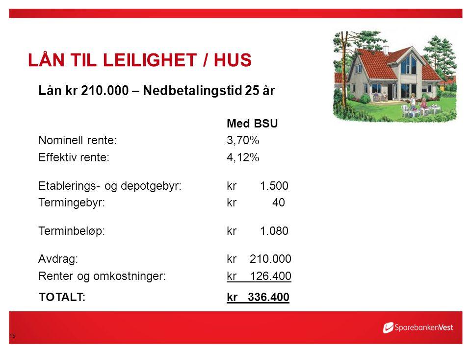 Lån til leilighet / HUS Lån kr 210.000 – Nedbetalingstid 25 år