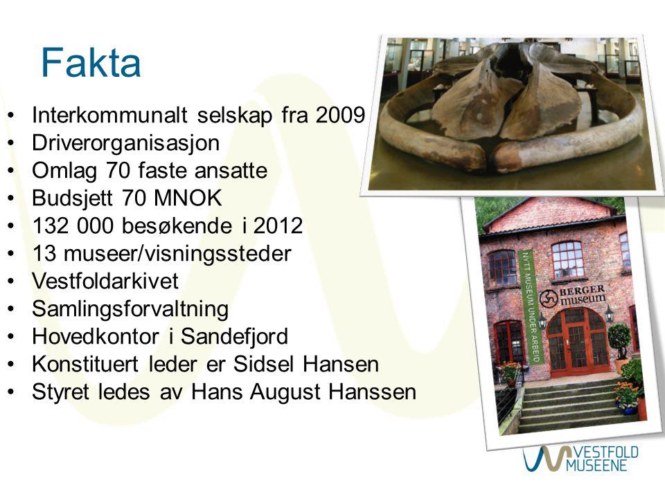Fakta Interkommunalt selskap fra 2009 Driverorganisasjon