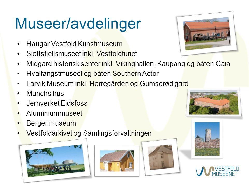 Museer/avdelinger Haugar Vestfold Kunstmuseum