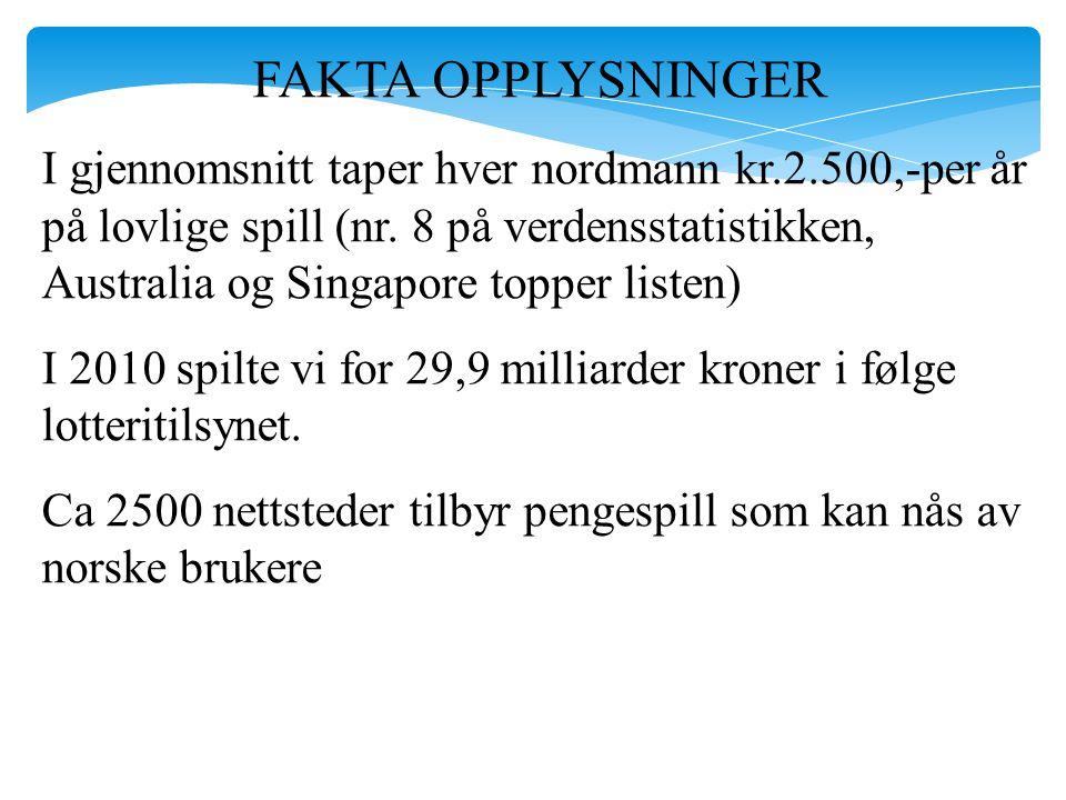 FAKTA OPPLYSNINGER