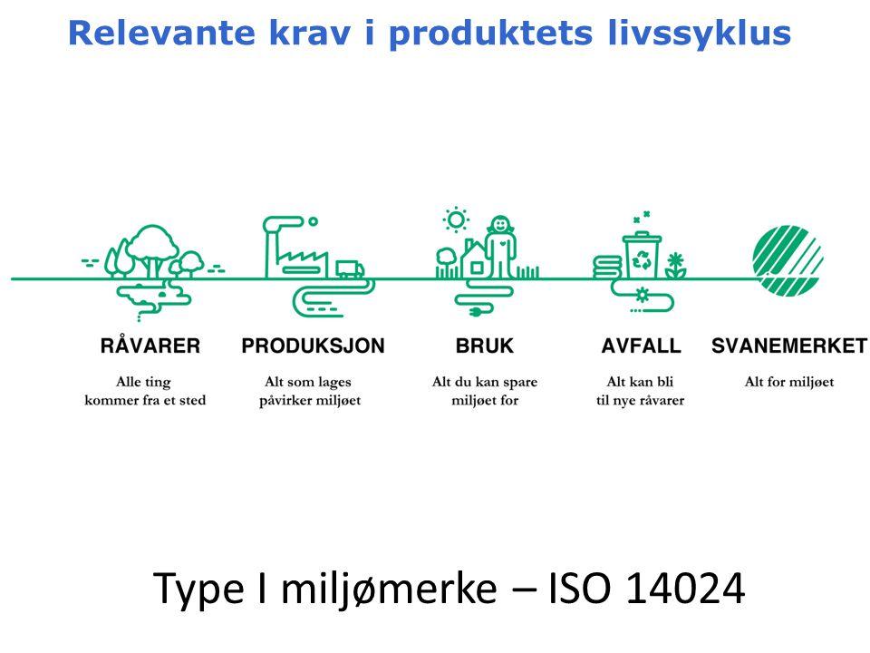 Relevante krav i produktets livssyklus