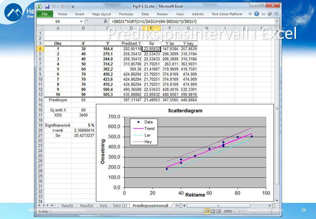 Prediksjonsintervall i Excel