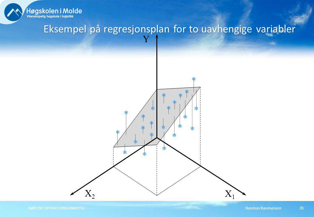 Eksempel på regresjonsplan for to uavhengige variabler