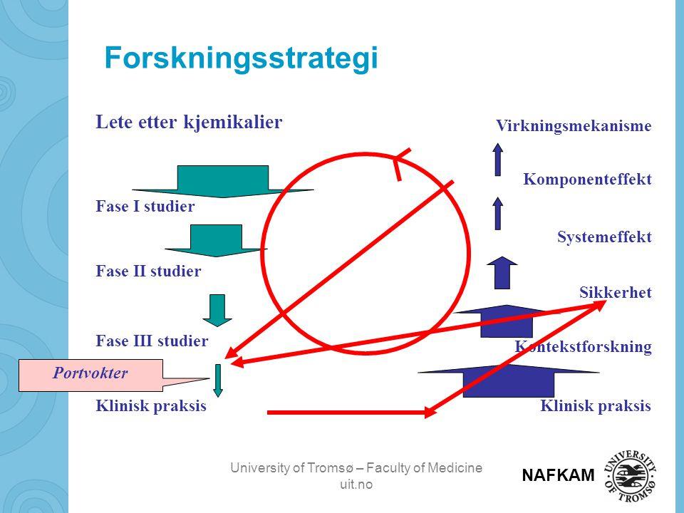 Forskningsstrategi Lete etter kjemikalier Virkningsmekanisme