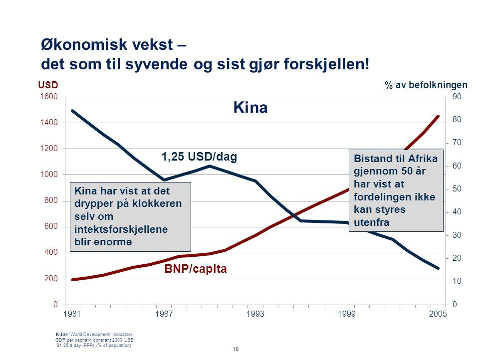 Økonomisk vekst – det som til syvende og sist gjør forskjellen!