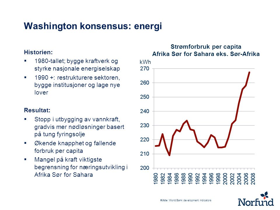 Washington konsensus: energi
