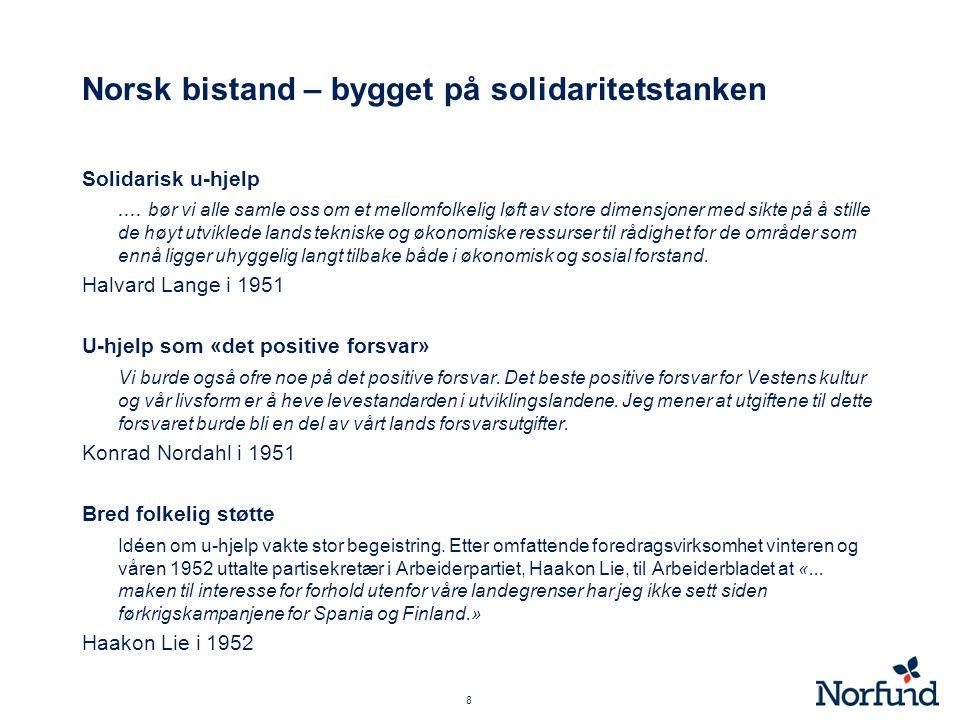 Norsk bistand – bygget på solidaritetstanken