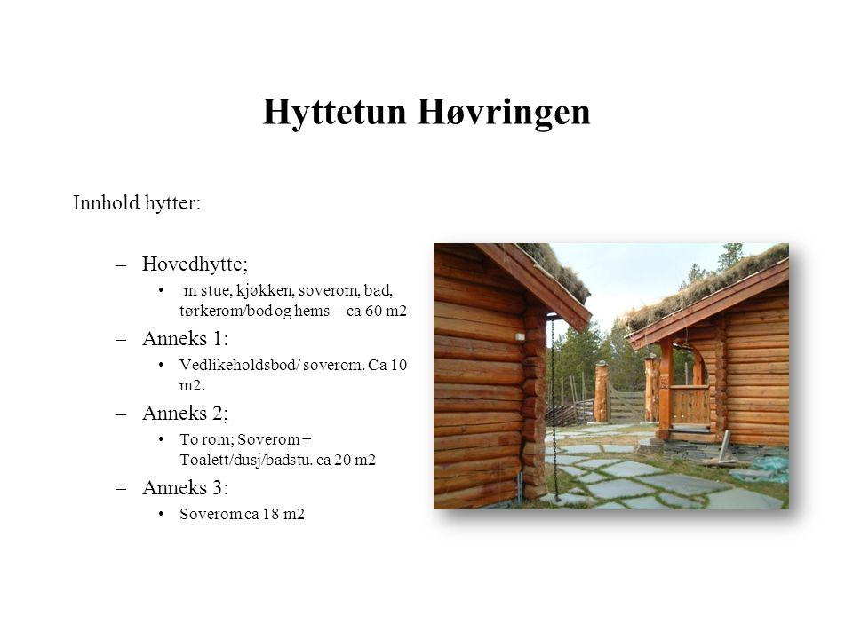 Hyttetun Høvringen Innhold hytter: Hovedhytte; Anneks 1: Anneks 2;