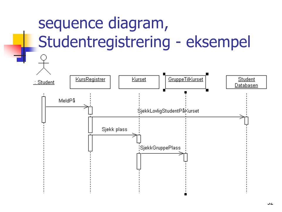 sequence diagram, Studentregistrering - eksempel
