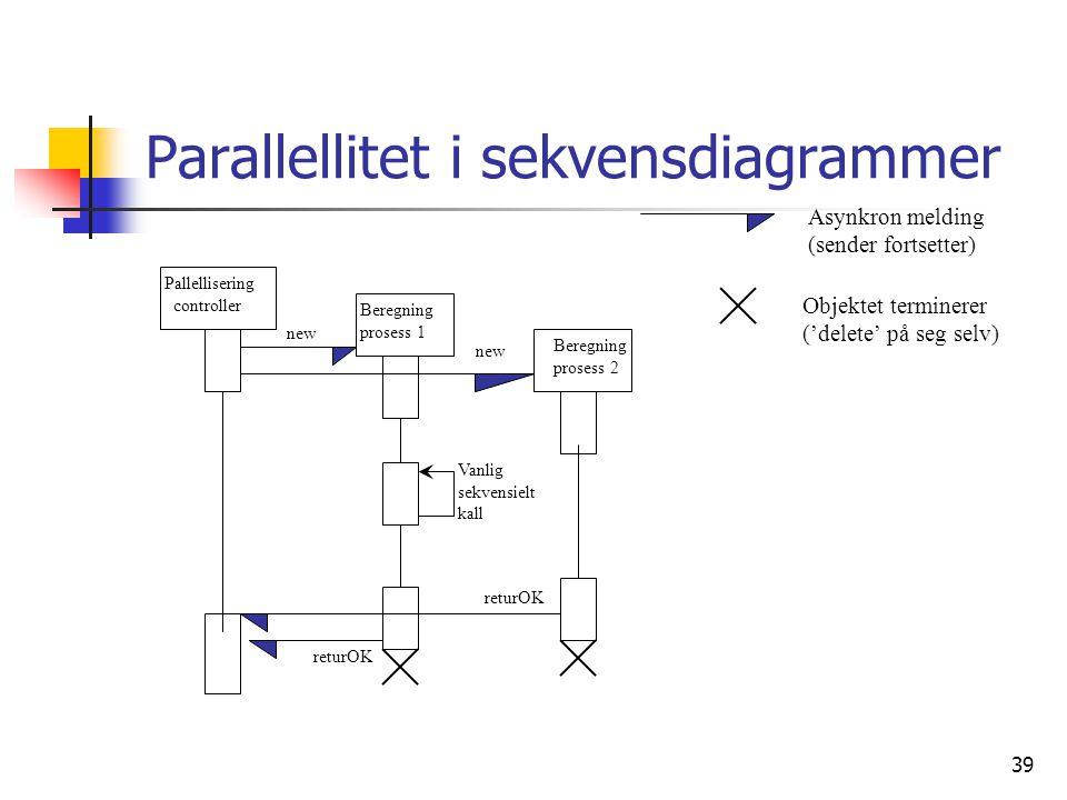 Parallellitet i sekvensdiagrammer
