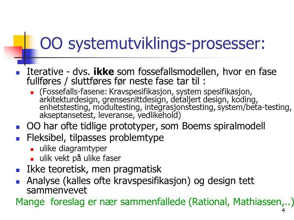 OO systemutviklings-prosesser:
