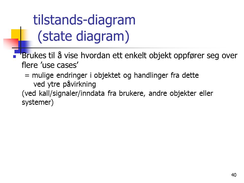 tilstands-diagram (state diagram)
