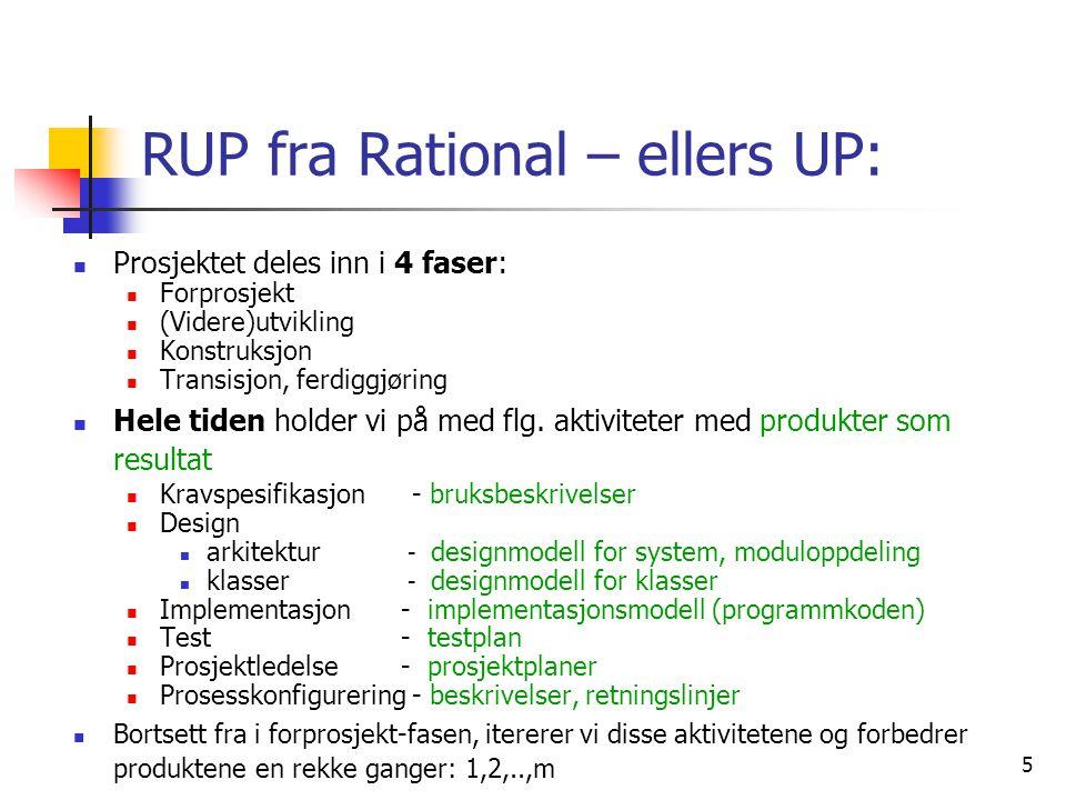 RUP fra Rational – ellers UP: